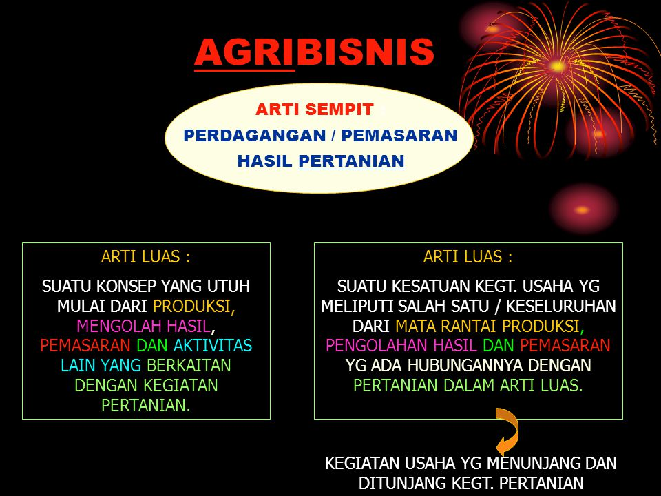 AGRIBISNIS ARTI SEMPIT : PERDAGANGAN / PEMASARAN HASIL PERTANIAN