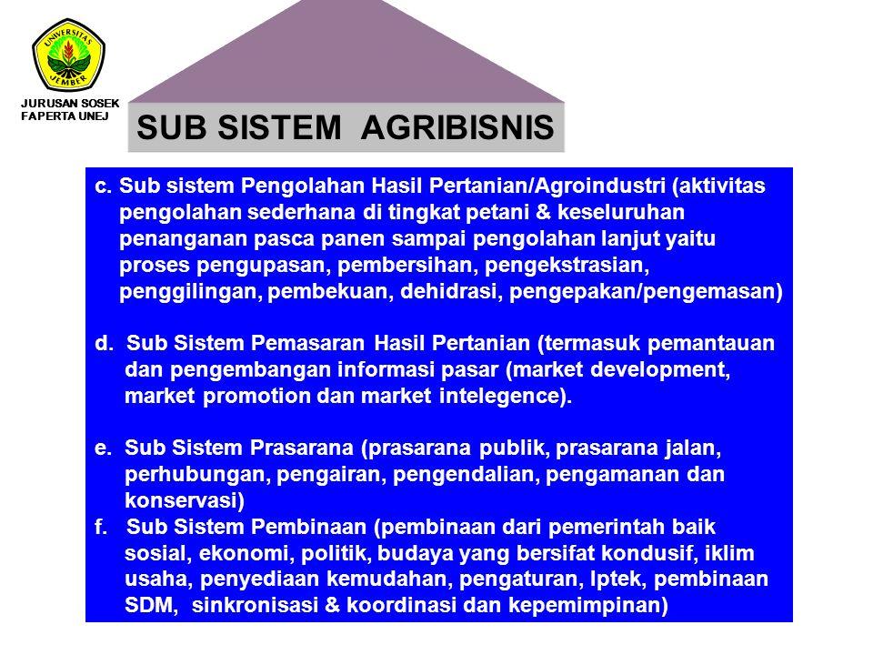 JURUSAN SOSEK FAPERTA UNEJ. SUB SISTEM AGRIBISNIS. c. Sub sistem Pengolahan Hasil Pertanian/Agroindustri (aktivitas.