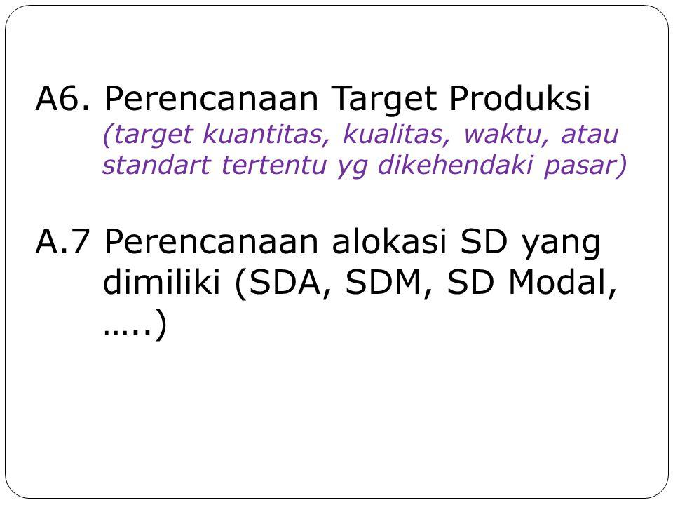 A6. Perencanaan Target Produksi (target kuantitas, kualitas, waktu, atau standart tertentu yg dikehendaki pasar)