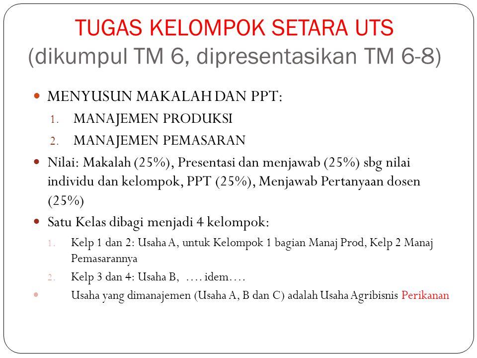 TUGAS KELOMPOK SETARA UTS (dikumpul TM 6, dipresentasikan TM 6-8)