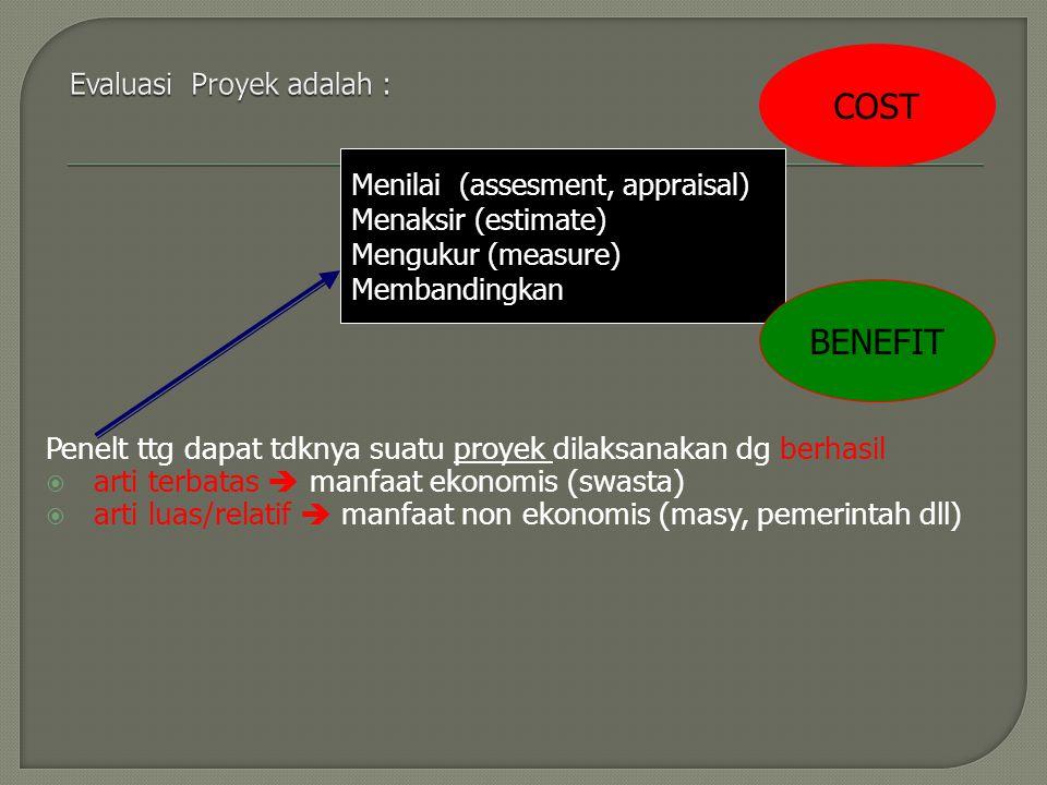 Evaluasi Proyek adalah :