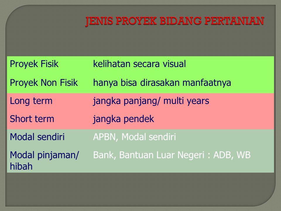 JENIS PROYEK BIDANG PERTANIAN
