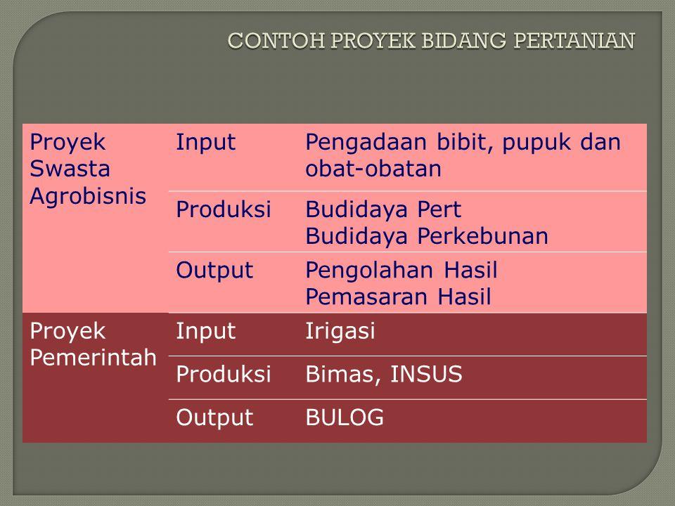 CONTOH PROYEK BIDANG PERTANIAN