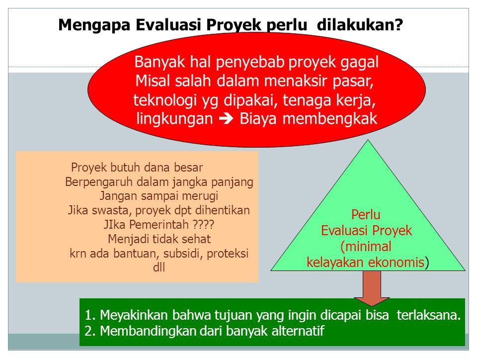 Mengapa Evaluasi Proyek perlu dilakukan