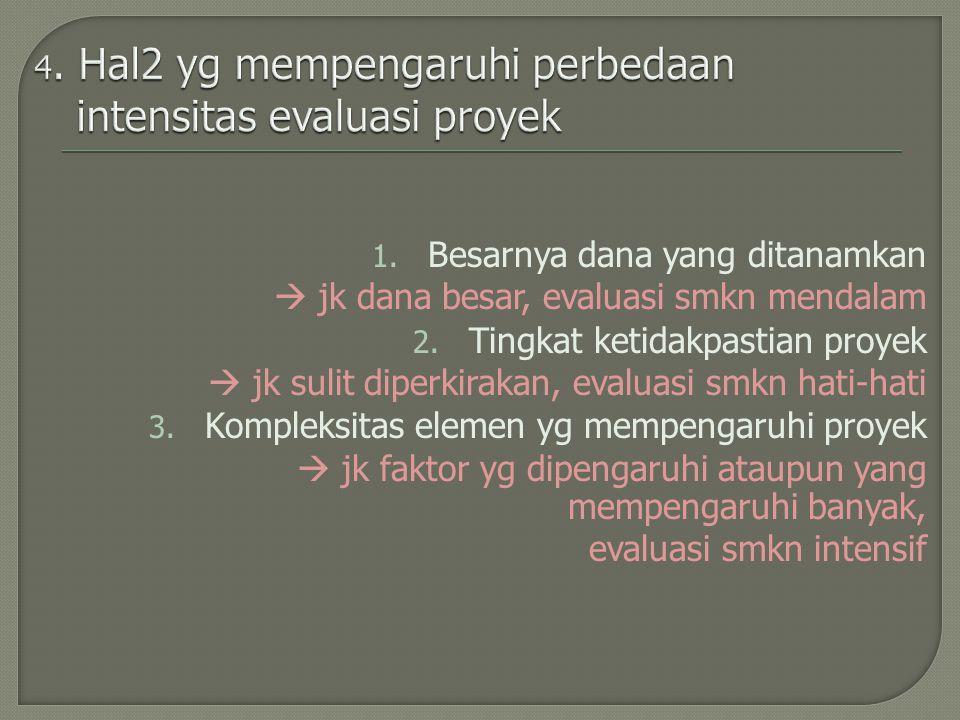4. Hal2 yg mempengaruhi perbedaan intensitas evaluasi proyek