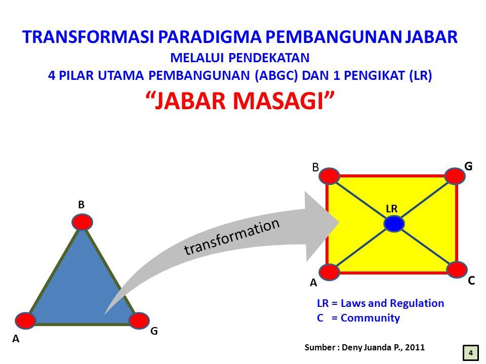 TRANSFORMASI PARADIGMA PEMBANGUNAN JABAR MELALUI PENDEKATAN 4 PILAR UTAMA PEMBANGUNAN (ABGC) DAN 1 PENGIKAT (LR) JABAR MASAGI