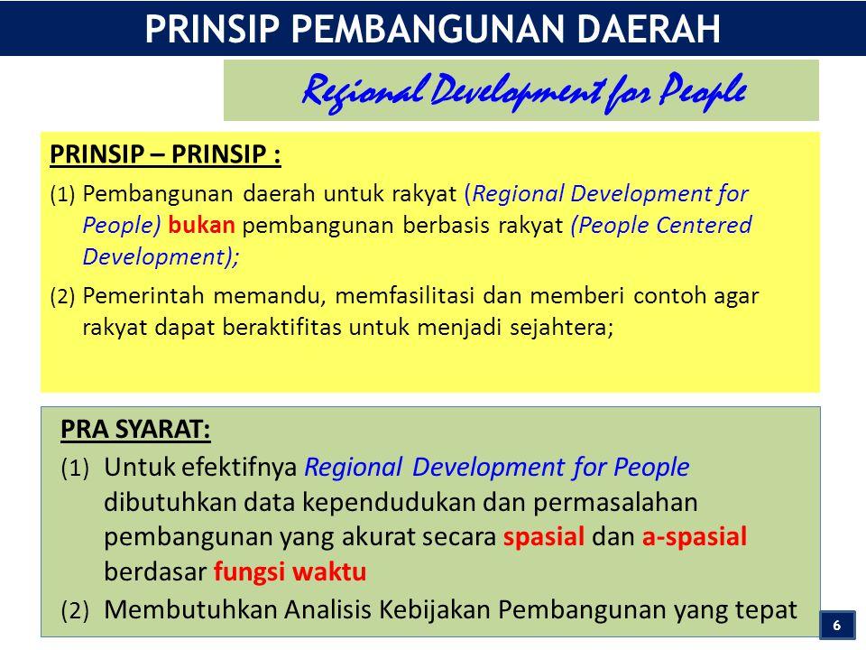 PRINSIP PEMBANGUNAN DAERAH Regional Development for People
