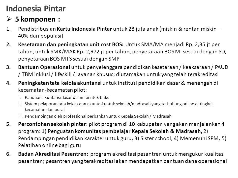 Indonesia Pintar 5 komponen :