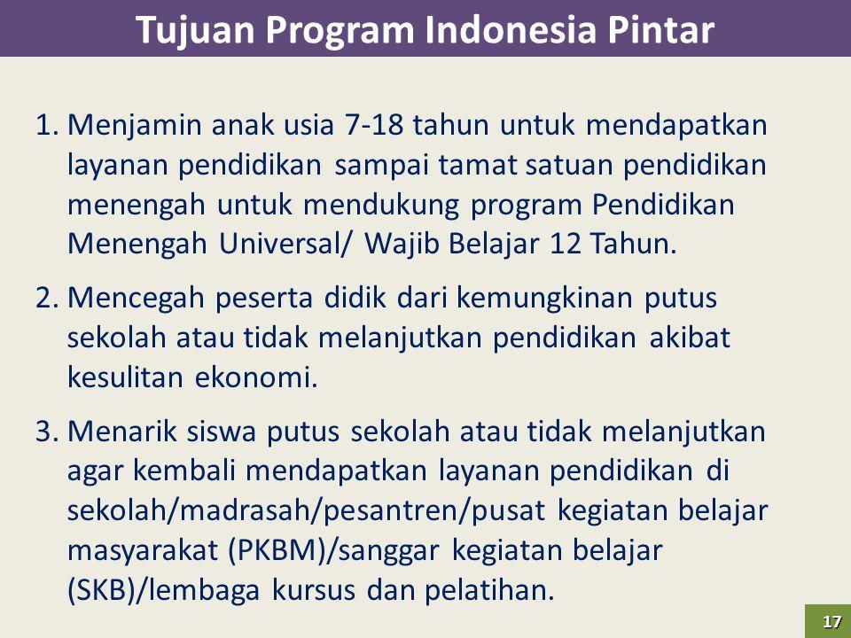 Tujuan Program Indonesia Pintar