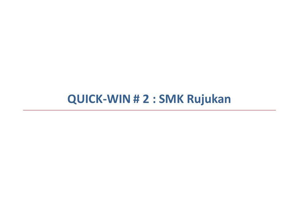 QUICK-WIN # 2 : SMK Rujukan