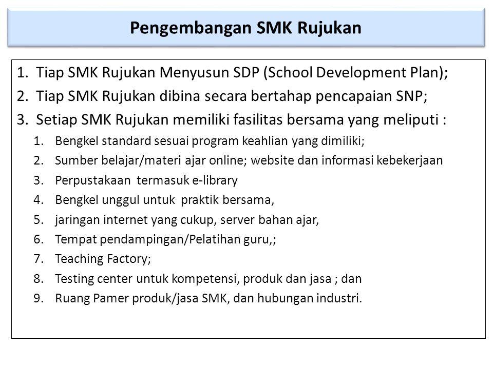 Pengembangan SMK Rujukan