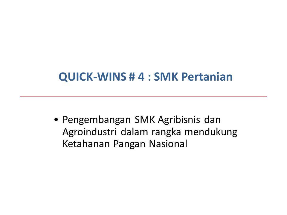 QUICK-WINS # 4 : SMK Pertanian