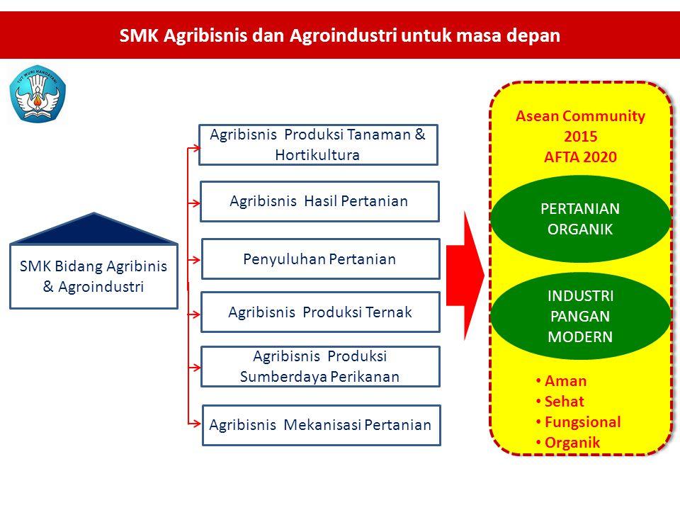 SMK Agribisnis dan Agroindustri untuk masa depan
