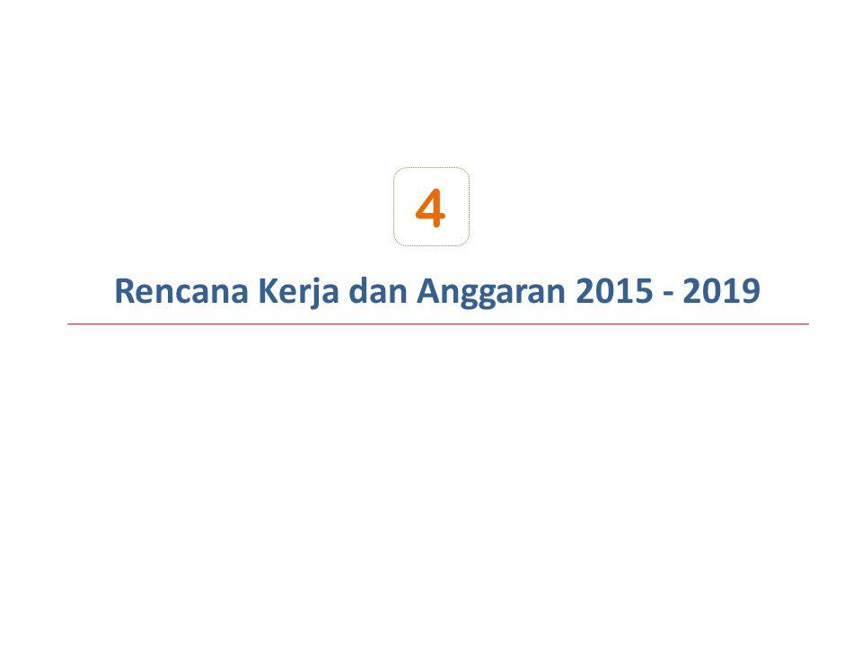 Rencana Kerja dan Anggaran 2015 - 2019