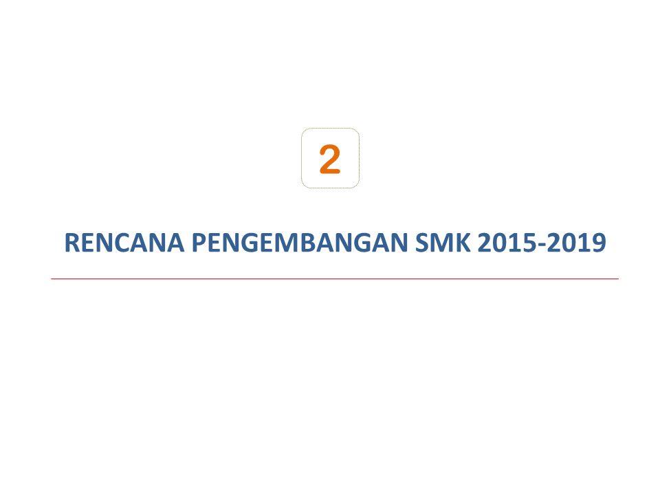 RENCANA PENGEMBANGAN SMK 2015-2019