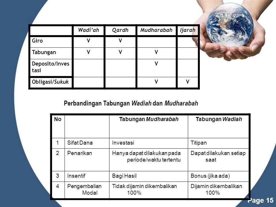 Perbandingan Tabungan Wadiah dan Mudharabah