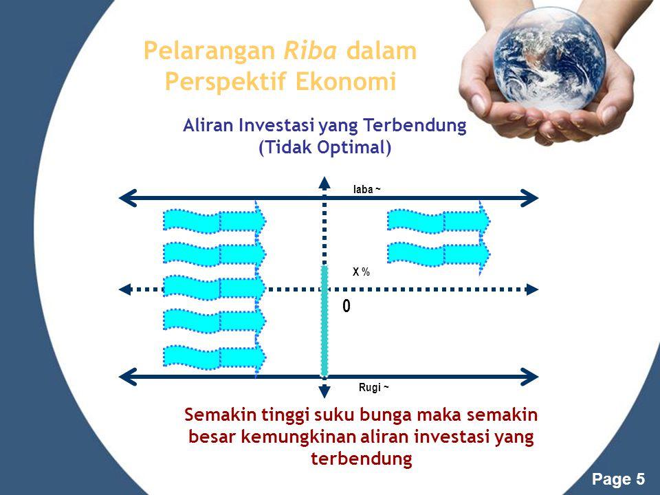 Pelarangan Riba dalam Perspektif Ekonomi