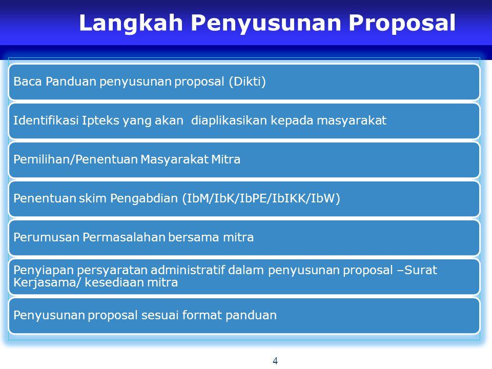 Langkah Penyusunan Proposal