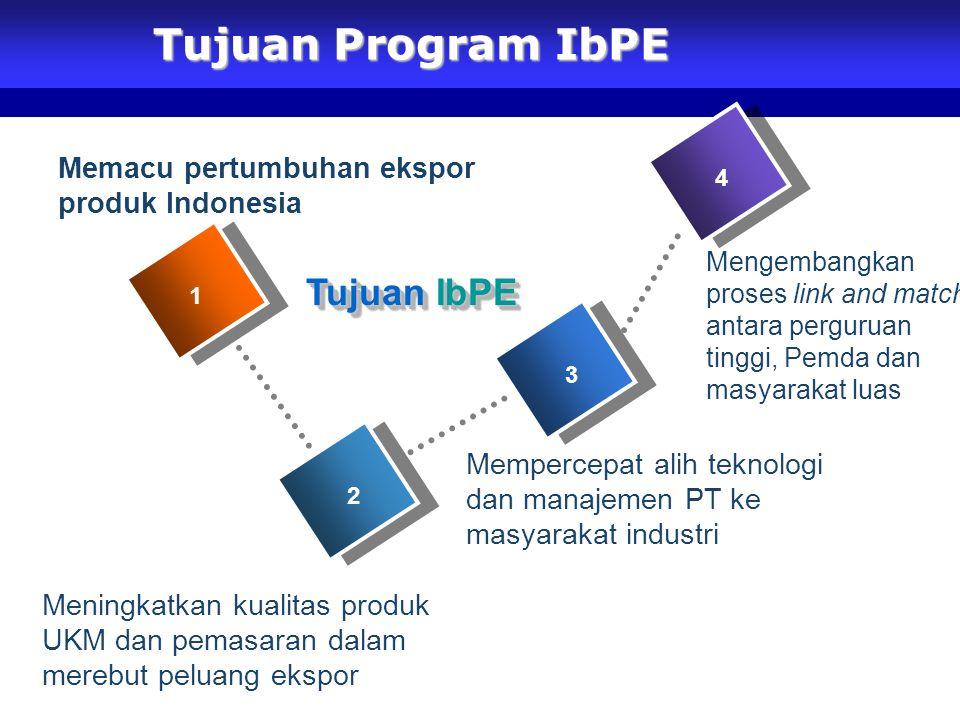 Tujuan Program IbPE Tujuan IbPE