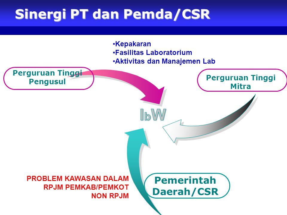 Sinergi PT dan Pemda/CSR