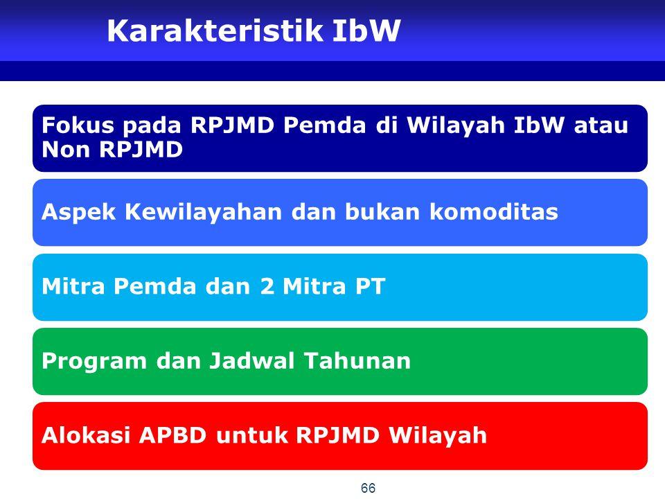 Karakteristik IbW Fokus pada RPJMD Pemda di Wilayah IbW atau Non RPJMD