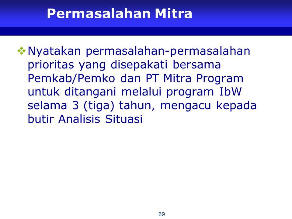 Permasalahan Mitra