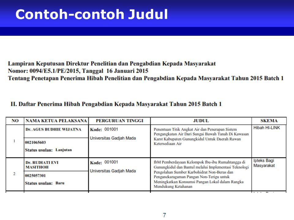 Contoh-contoh Judul