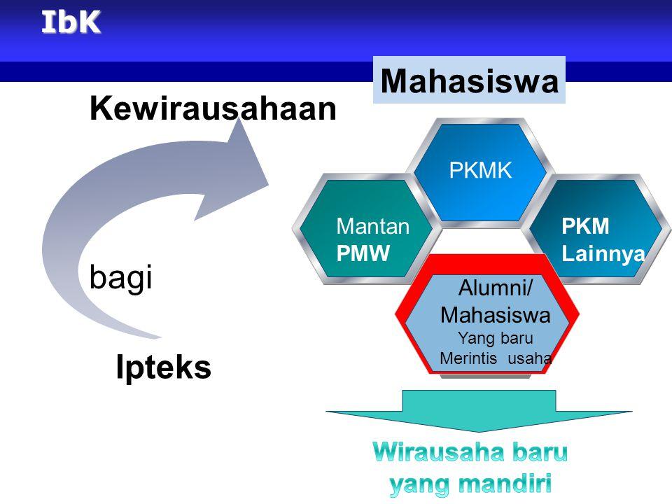 Mahasiswa Kewirausahaan bagi Ipteks IbK Wirausaha baru yang mandiri