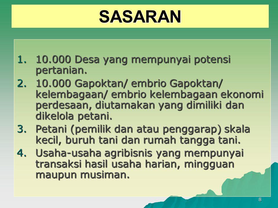 SASARAN 10.000 Desa yang mempunyai potensi pertanian.