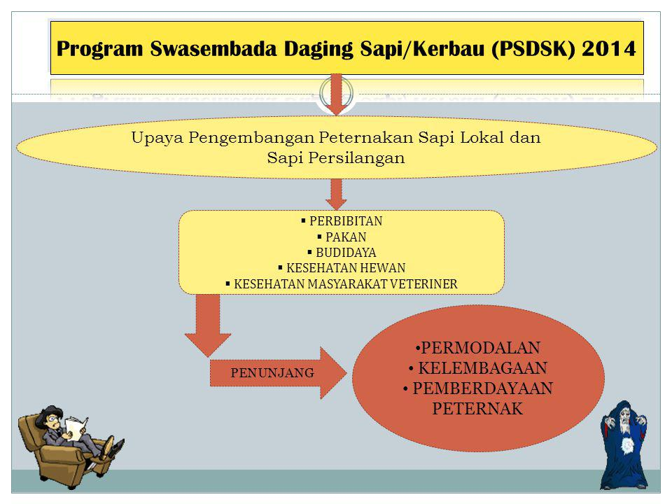 Program Swasembada Daging Sapi/Kerbau (PSDSK) 2014