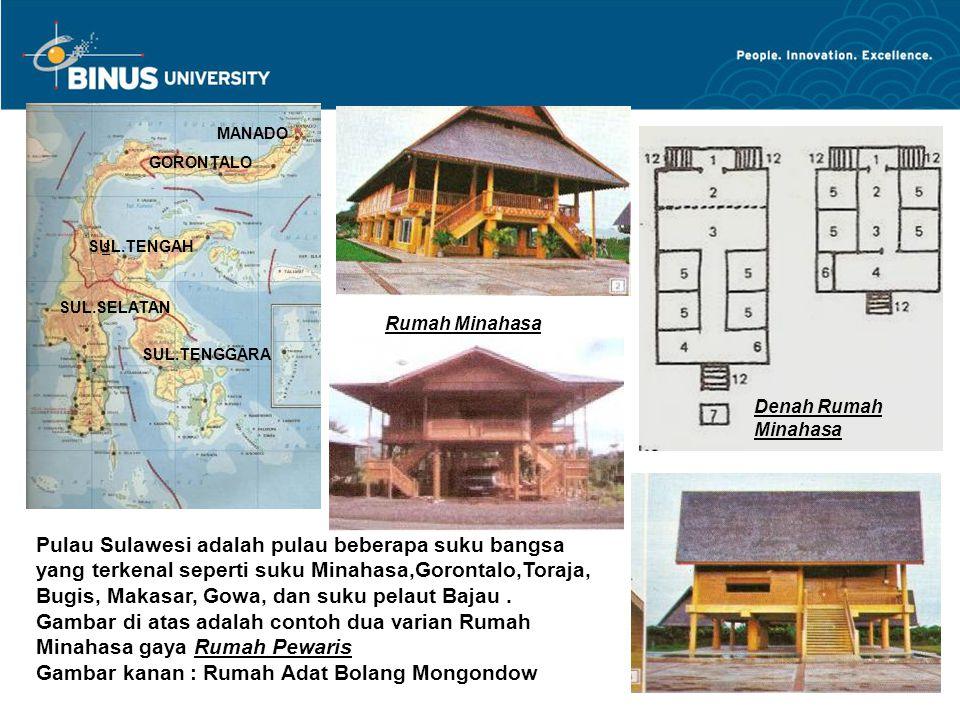 Gambar kanan : Rumah Adat Bolang Mongondow