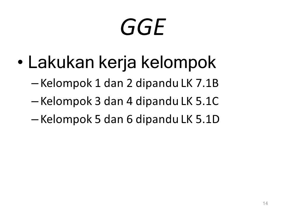 GGE Lakukan kerja kelompok Kelompok 1 dan 2 dipandu LK 7.1B