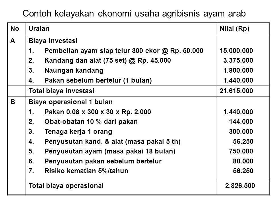 Contoh kelayakan ekonomi usaha agribisnis ayam arab
