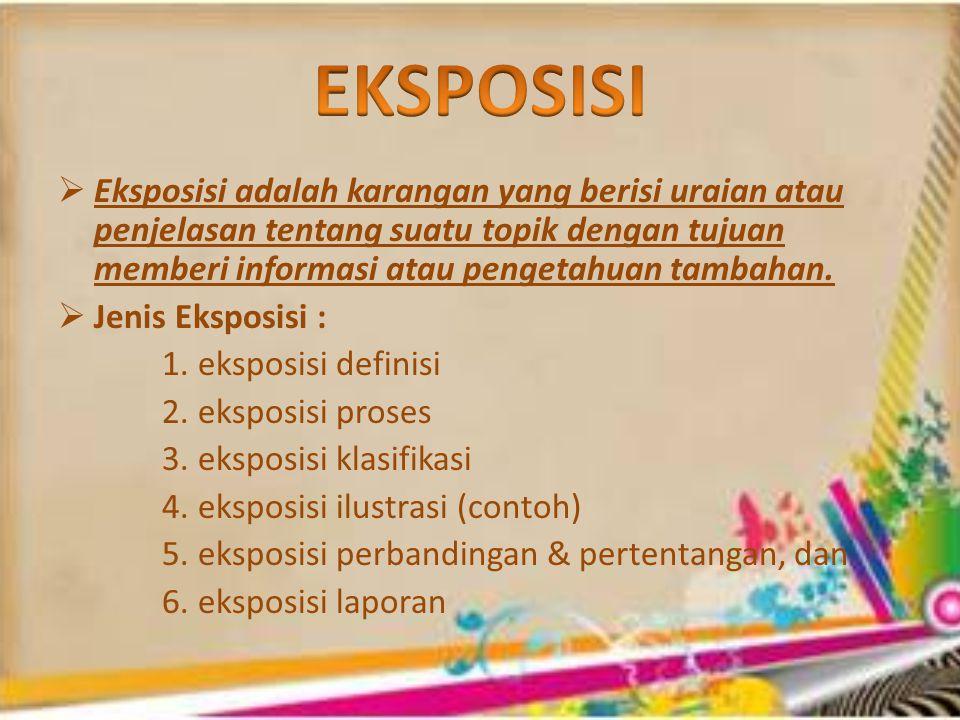 EKSPOSISI Eksposisi adalah karangan yang berisi uraian atau penjelasan tentang suatu topik dengan tujuan memberi informasi atau pengetahuan tambahan.