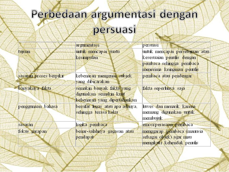 Perbedaan argumentasi dengan persuasi