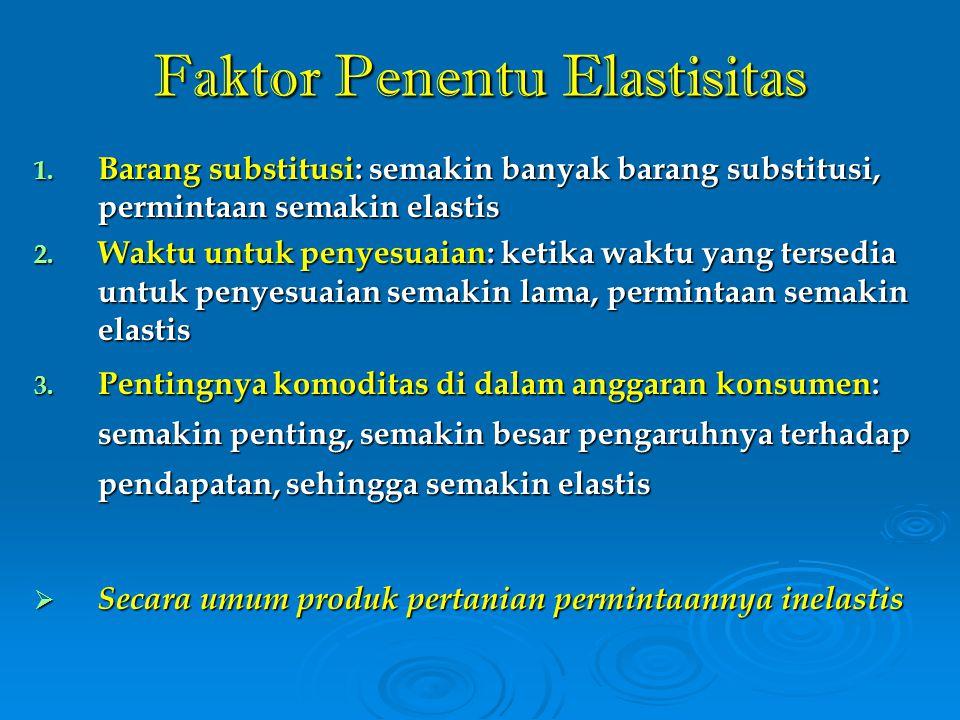 Faktor Penentu Elastisitas