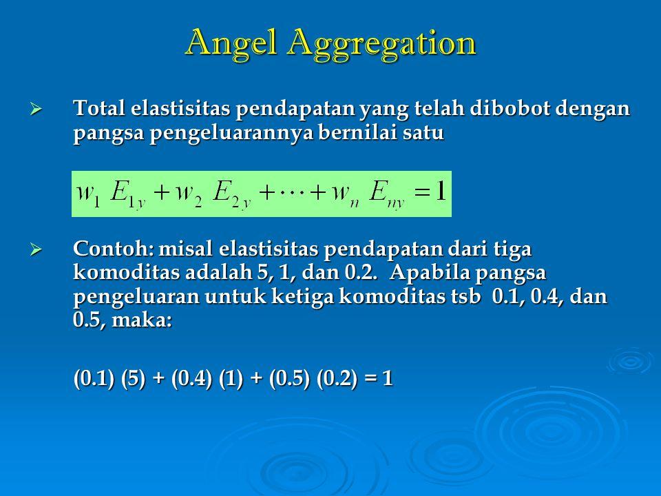 Angel Aggregation Total elastisitas pendapatan yang telah dibobot dengan pangsa pengeluarannya bernilai satu.