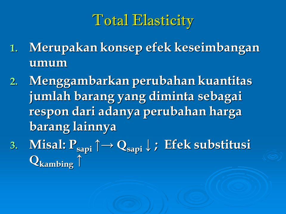 Total Elasticity Merupakan konsep efek keseimbangan umum