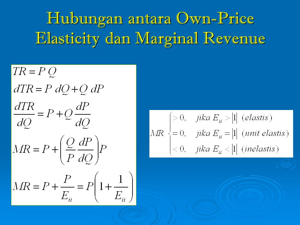 Hubungan antara Own-Price Elasticity dan Marginal Revenue