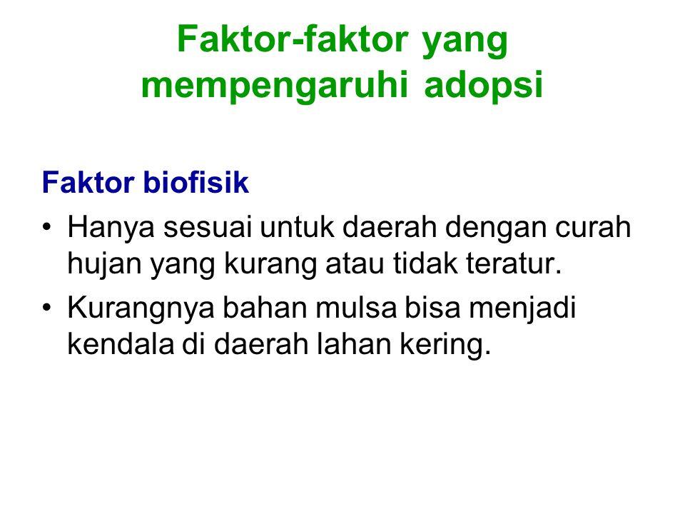 Faktor-faktor yang mempengaruhi adopsi