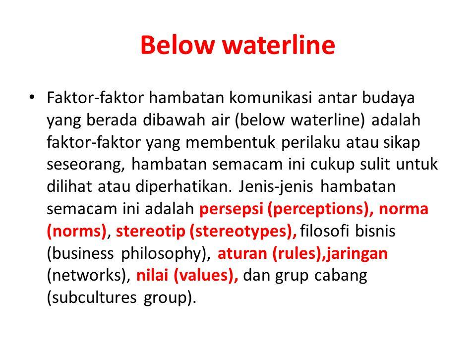 Below waterline