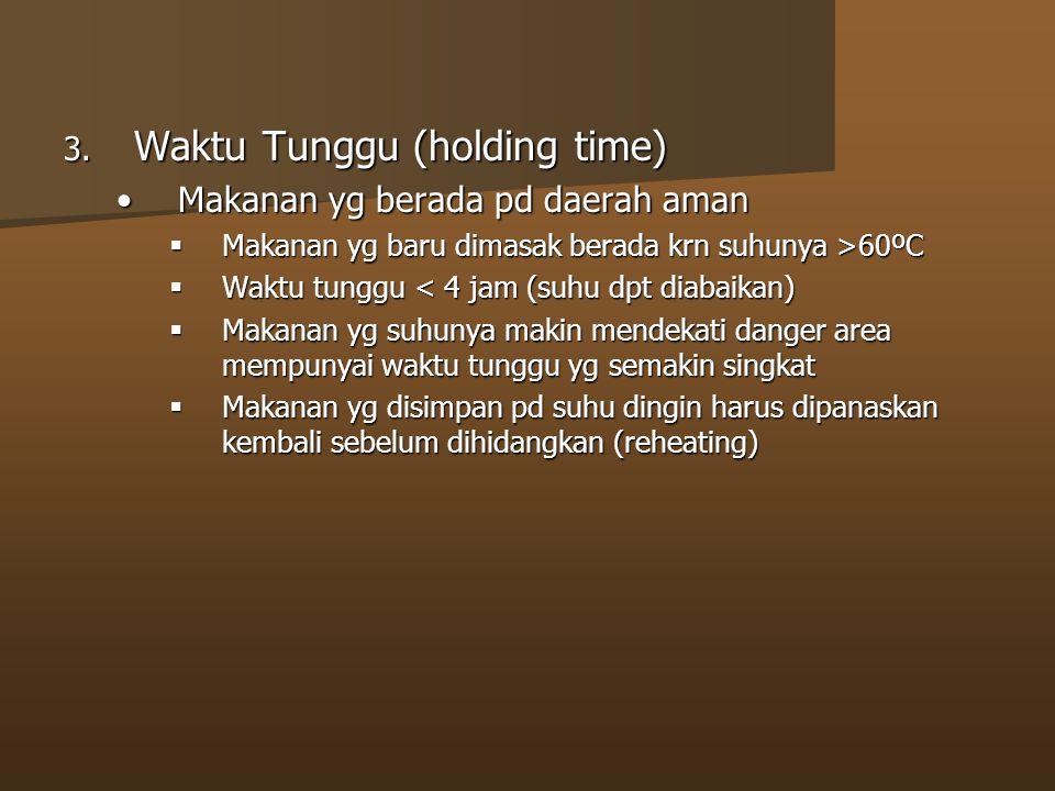 Waktu Tunggu (holding time)