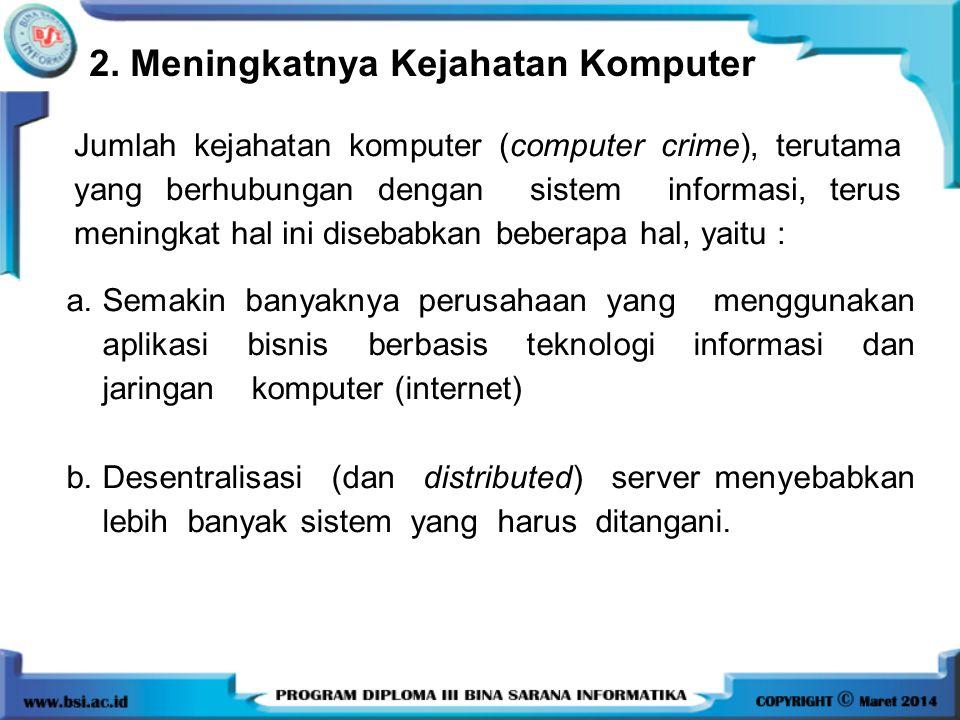 2. Meningkatnya Kejahatan Komputer