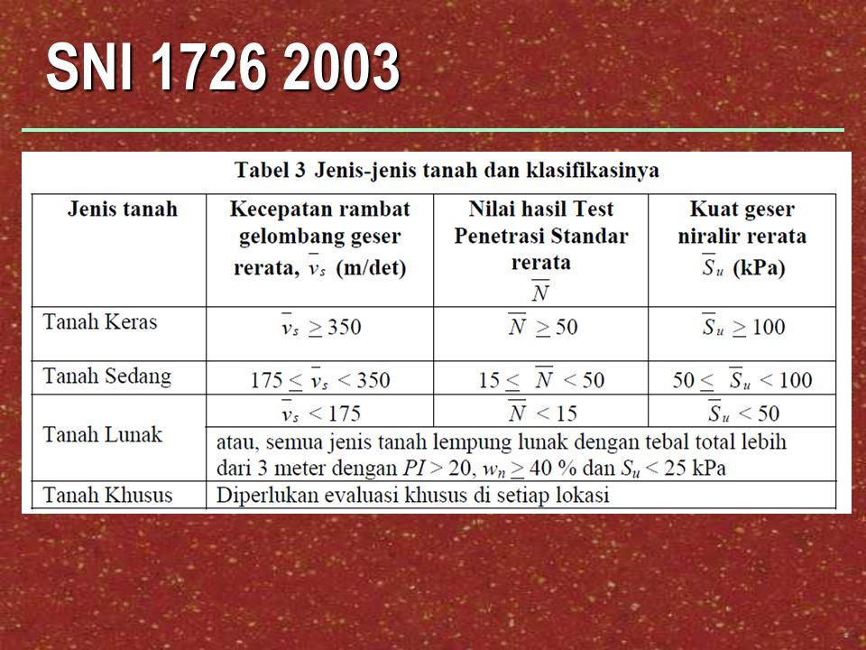 SNI 1726 2003