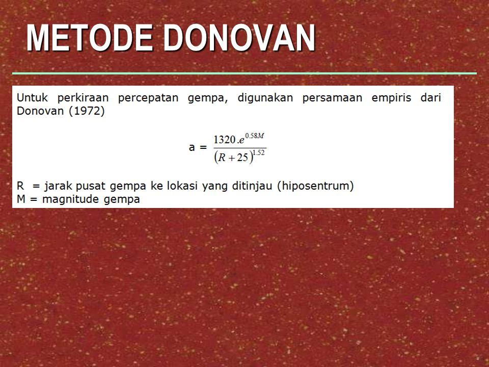 METODE DONOVAN
