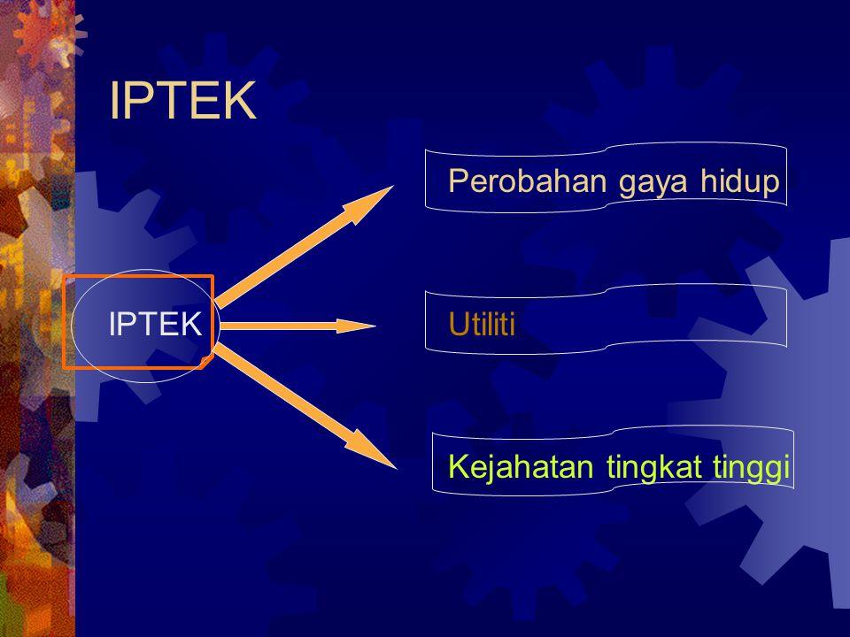 IPTEK Perobahan gaya hidup IPTEK Utiliti Kejahatan tingkat tinggi