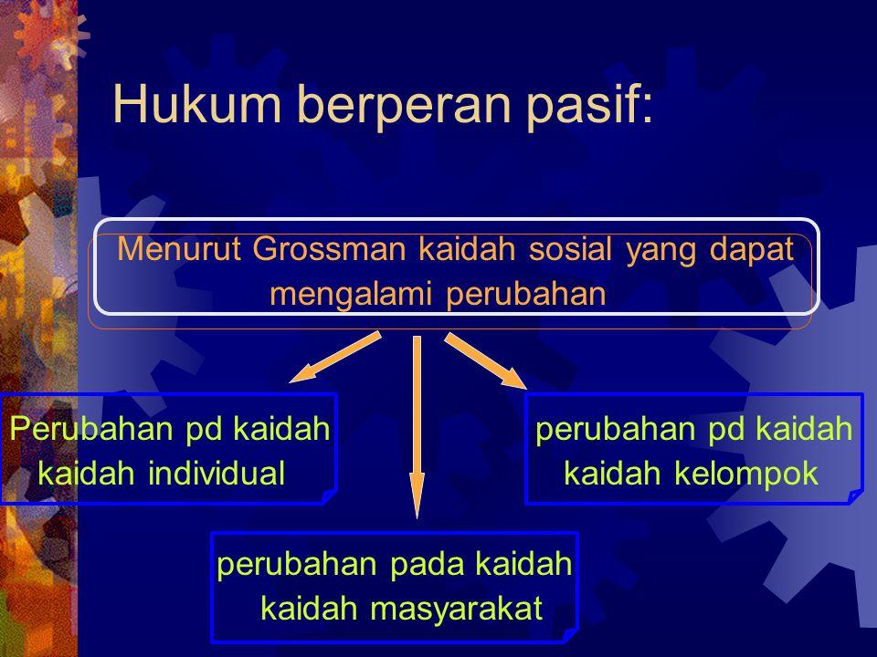 Menurut Grossman kaidah sosial yang dapat