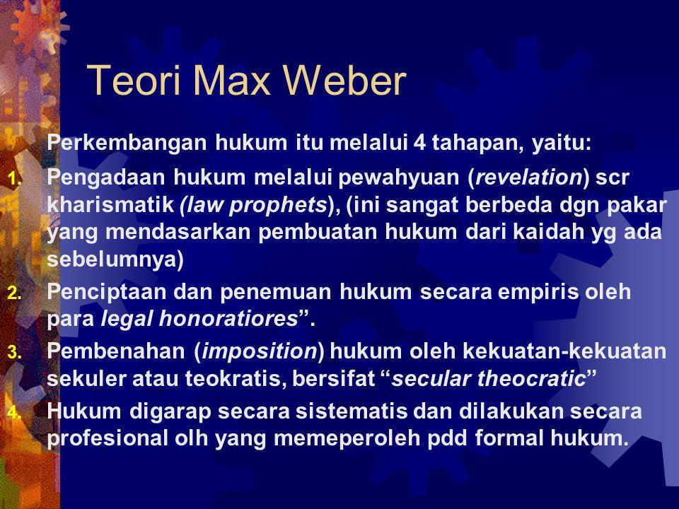 Teori Max Weber Perkembangan hukum itu melalui 4 tahapan, yaitu: