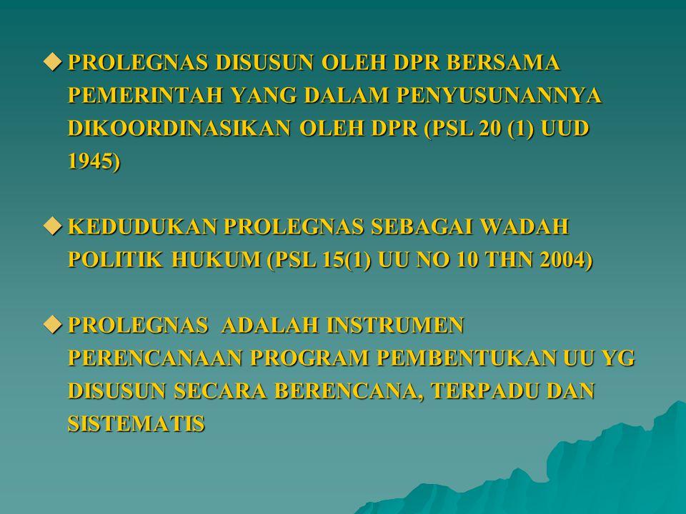 PROLEGNAS DISUSUN OLEH DPR BERSAMA PEMERINTAH YANG DALAM PENYUSUNANNYA DIKOORDINASIKAN OLEH DPR (PSL 20 (1) UUD 1945)