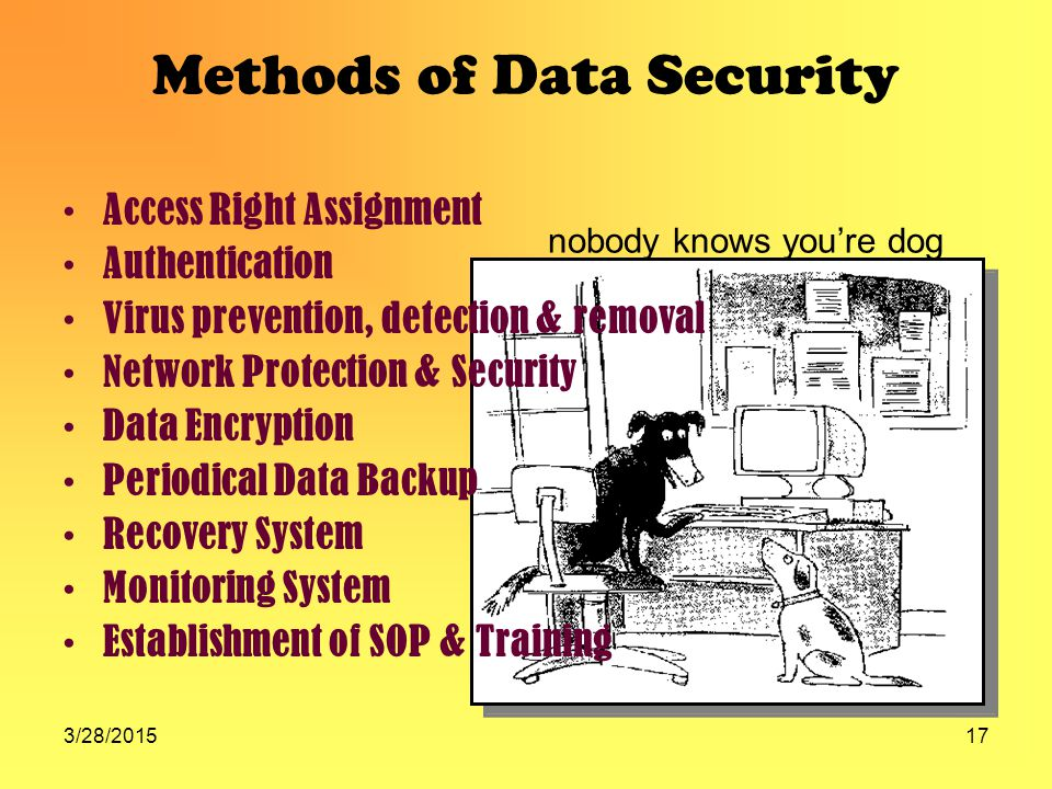 Methods of Data Security